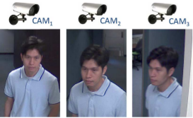 Subject's face is captured by three cameras from different views in atypicalsurveillance camerasystem setup